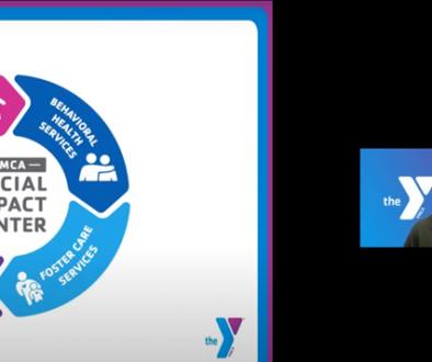 YMCA Suicide Webinar